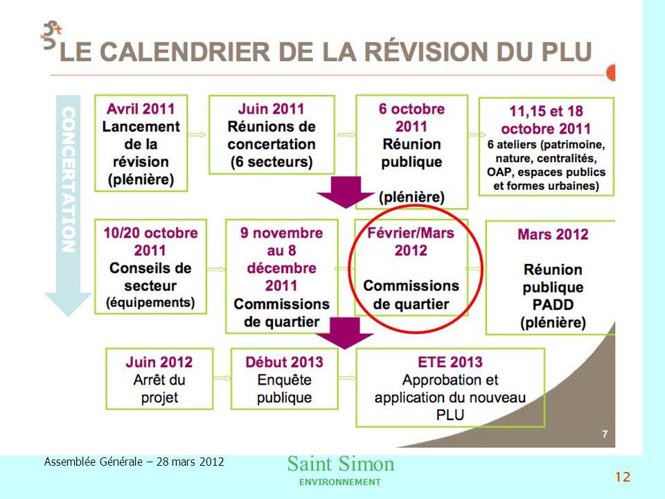 Saint Simon ENVIRONNEMENT Assemblée Générale – 28 mars 2012 12 PLU BILAN DACTIVITE PLU Calendrier de consultation