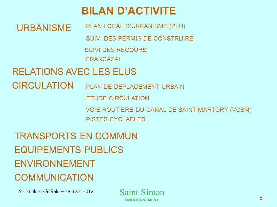 Saint Simon ENVIRONNEMENT Assemblée Générale – 28 mars 2012 3 BILAN DACTIVITE PLAN LOCAL DURBANISME (PLU) SUIVI DES PERMIS DE CONSTRUIRE SUIVI DES RECOURS PLAN DE DEPLACEMENT URBAIN ETUDE CIRCULATION VOIE ROUTIERE DU CANAL DE SAINT MARTORY (VCSM) TRANSPORTS EN COMMUN PISTES CYCLABLES EQUIPEMENTS PUBLICS FRANCAZAL ENVIRONNEMENT URBANISME CIRCULATION RELATIONS AVEC LES ELUS COMMUNICATION