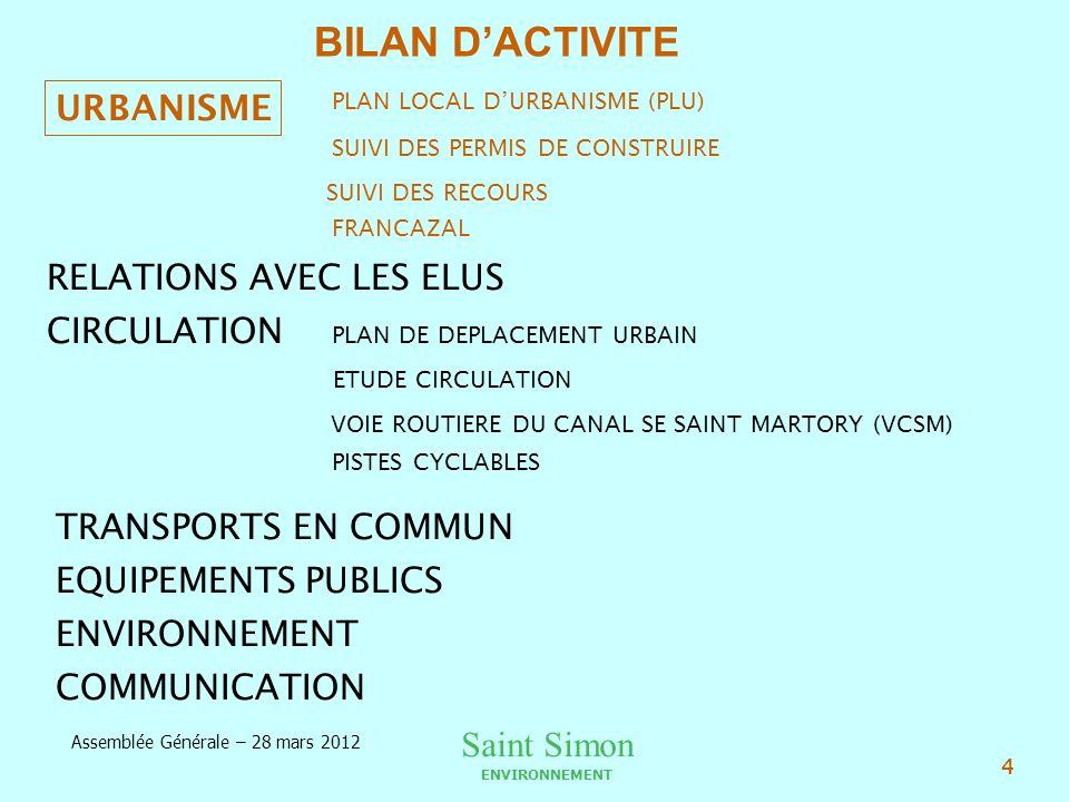 Saint Simon ENVIRONNEMENT Assemblée Générale – 28 mars 2012 4 BILAN DACTIVITE PLAN LOCAL DURBANISME (PLU) SUIVI DES PERMIS DE CONSTRUIRE SUIVI DES RECOURS PLAN DE DEPLACEMENT URBAIN ETUDE CIRCULATION VOIE ROUTIERE DU CANAL SE SAINT MARTORY (VCSM) TRANSPORTS EN COMMUN PISTES CYCLABLES EQUIPEMENTS PUBLICS FRANCAZAL ENVIRONNEMENT URBANISME CIRCULATION RELATIONS AVEC LES ELUS COMMUNICATION