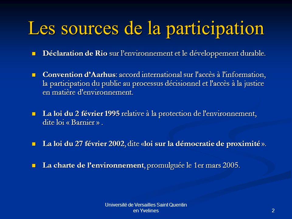 2 Université de Versailles Saint Quentin en Yvelines Les sources de la participation Déclaration de Rio sur lenvironnement et le développement durable.