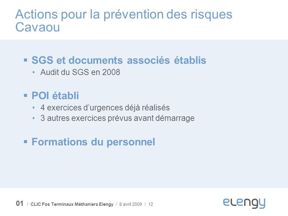 / CLIC Fos Terminaux Méthaniers Elengy / 8 avril 2009 / 12 Actions pour la prévention des risques Cavaou SGS et documents associés établis Audit du SG