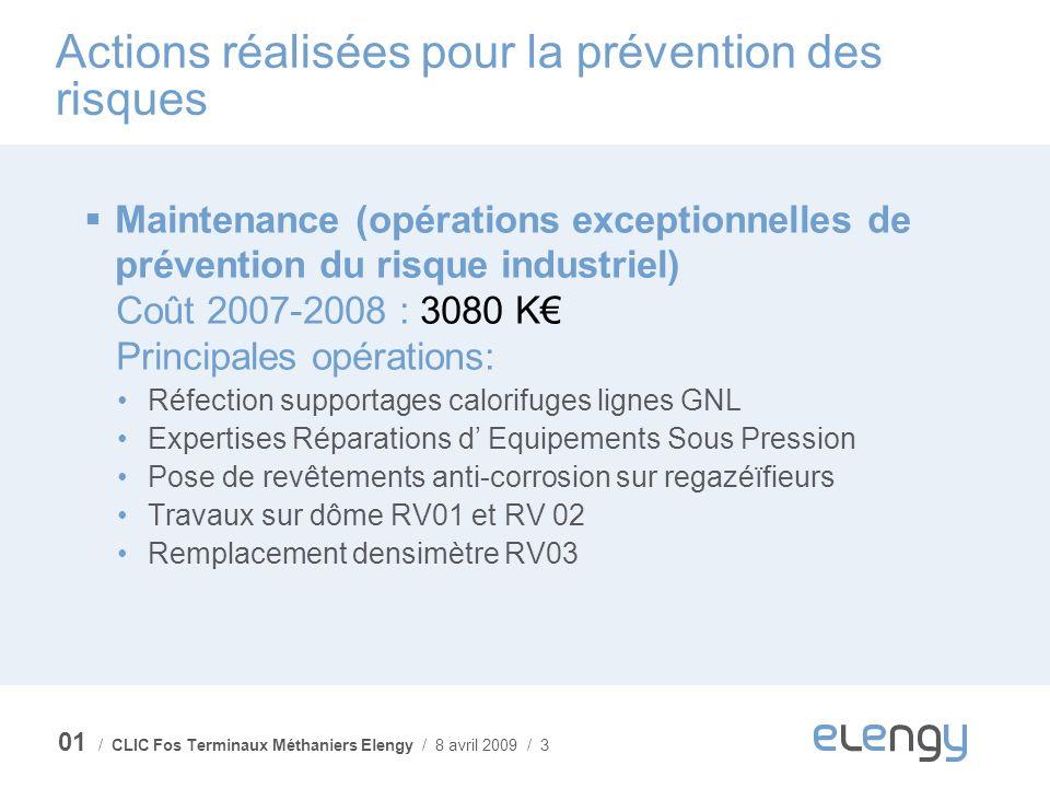 / CLIC Fos Terminaux Méthaniers Elengy / 8 avril 2009 / 3 Actions réalisées pour la prévention des risques Maintenance (opérations exceptionnelles de