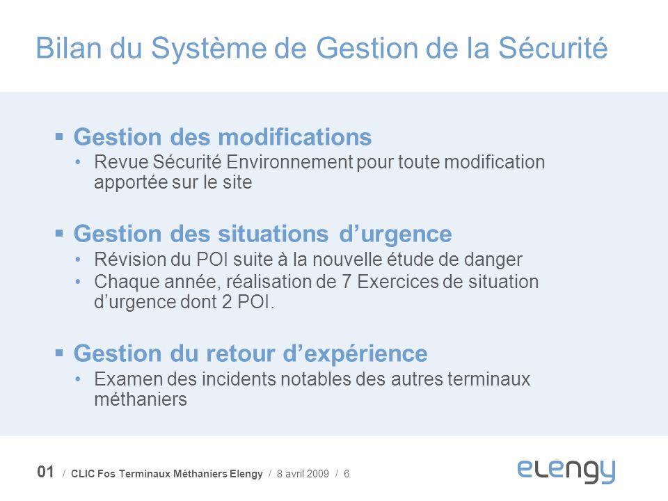 / CLIC Fos Terminaux Méthaniers Elengy / 8 avril 2009 / 6 Gestion des modifications Revue Sécurité Environnement pour toute modification apportée sur