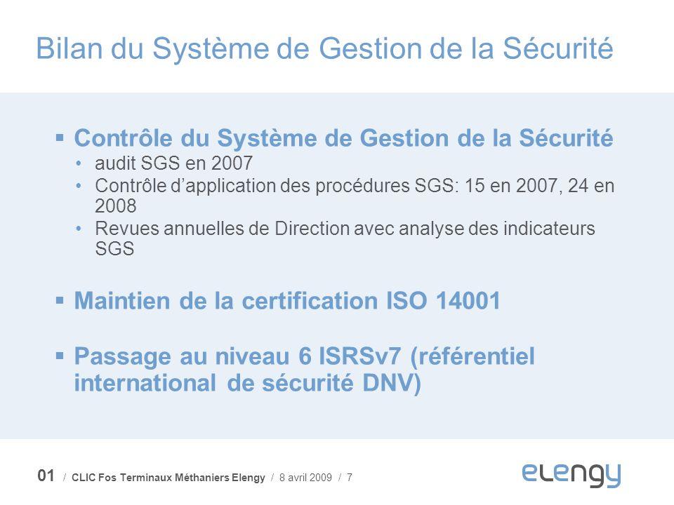 / CLIC Fos Terminaux Méthaniers Elengy / 8 avril 2009 / 7 Bilan du Système de Gestion de la Sécurité Contrôle du Système de Gestion de la Sécurité aud