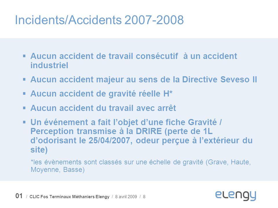 / CLIC Fos Terminaux Méthaniers Elengy / 8 avril 2009 / 8 Incidents/Accidents 2007-2008 Aucun accident de travail consécutif à un accident industriel