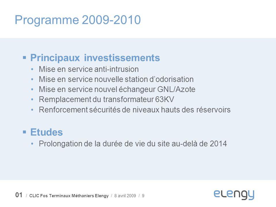 / CLIC Fos Terminaux Méthaniers Elengy / 8 avril 2009 / 9 Programme 2009-2010 Principaux investissements Mise en service anti-intrusion Mise en servic