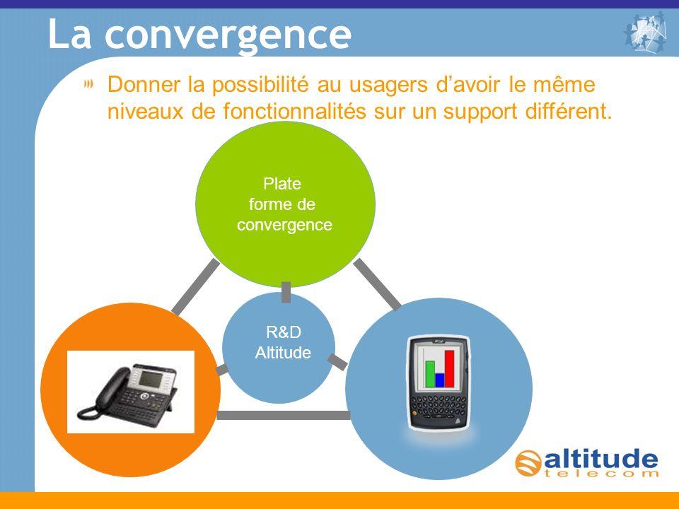La convergence Plate forme de convergence R&D Altitude Donner la possibilité au usagers davoir le même niveaux de fonctionnalités sur un support différent.