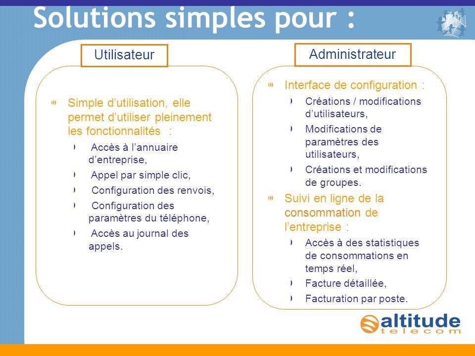 Solutions simples pour : Simple dutilisation, elle permet dutiliser pleinement les fonctionnalités : Accès à lannuaire dentreprise, Appel par simple c