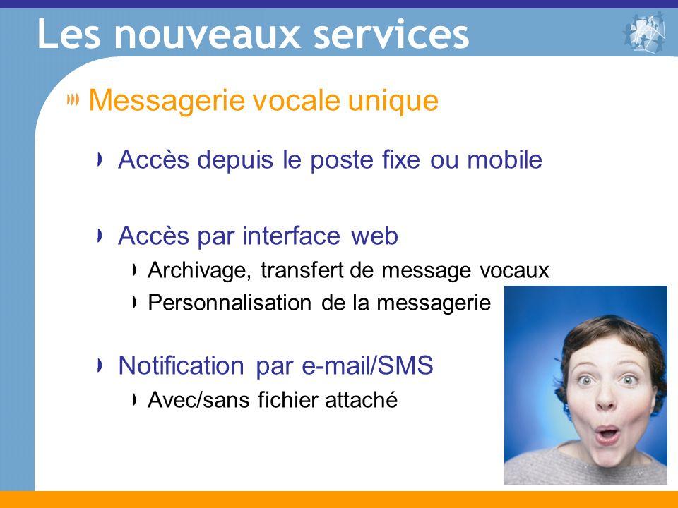 Messagerie vocale unique Accès depuis le poste fixe ou mobile Accès par interface web Archivage, transfert de message vocaux Personnalisation de la me