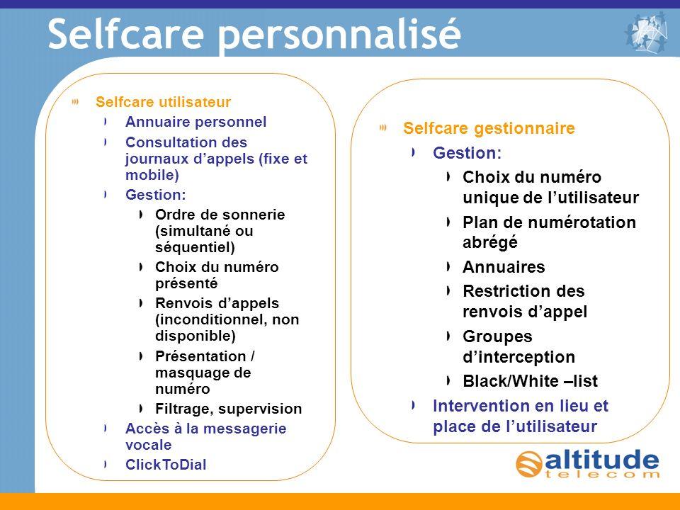 Selfcare personnalisé Selfcare gestionnaire Gestion: Choix du numéro unique de lutilisateur Plan de numérotation abrégé Annuaires Restriction des renv