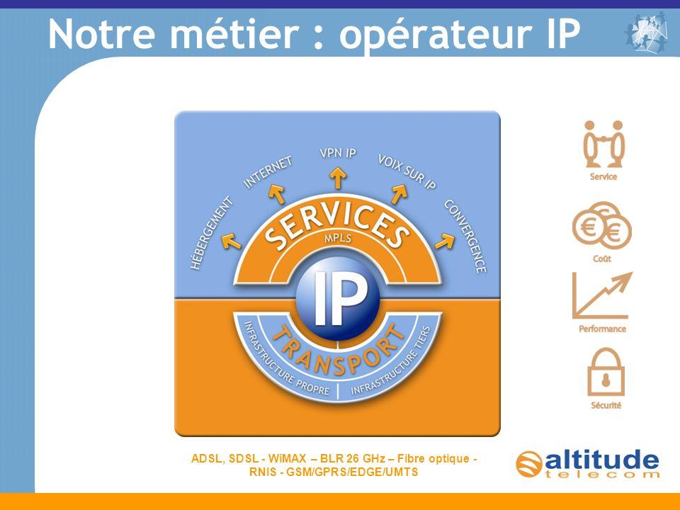 Notre métier : opérateur IP ADSL, SDSL - WiMAX – BLR 26 GHz – Fibre optique - RNIS - GSM/GPRS/EDGE/UMTS