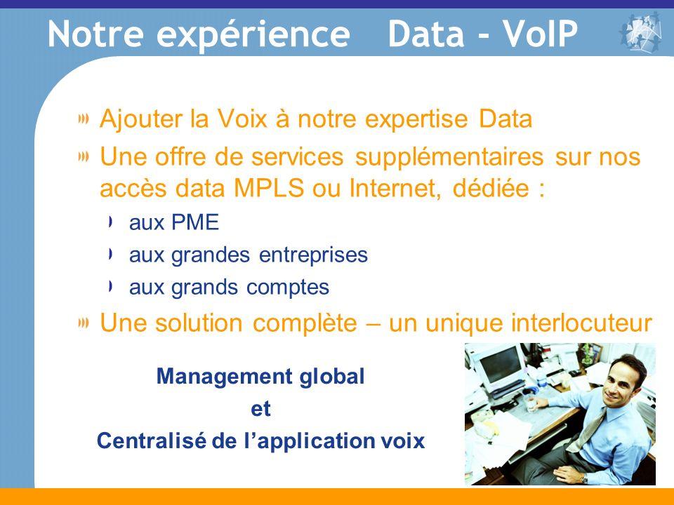 Notre expérience Data - VoIP Ajouter la Voix à notre expertise Data Une offre de services supplémentaires sur nos accès data MPLS ou Internet, dédiée : aux PME aux grandes entreprises aux grands comptes Une solution complète – un unique interlocuteur Management global et Centralisé de lapplication voix