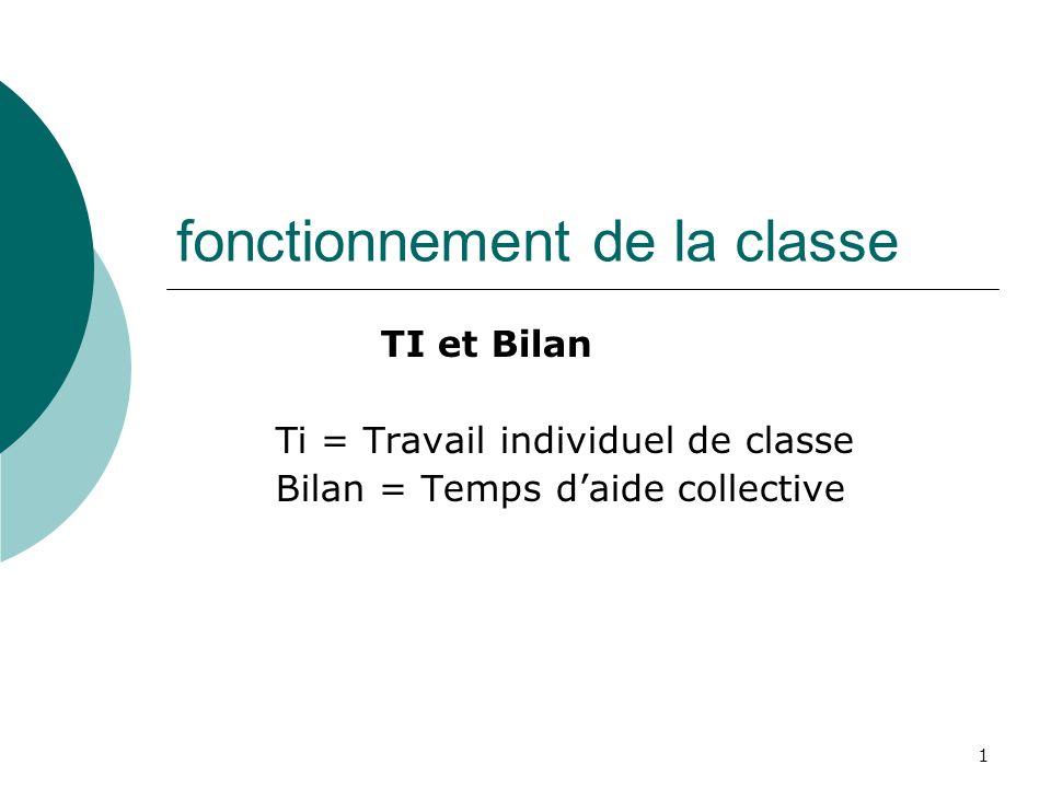 1 fonctionnement de la classe TI et Bilan Ti = Travail individuel de classe Bilan = Temps daide collective