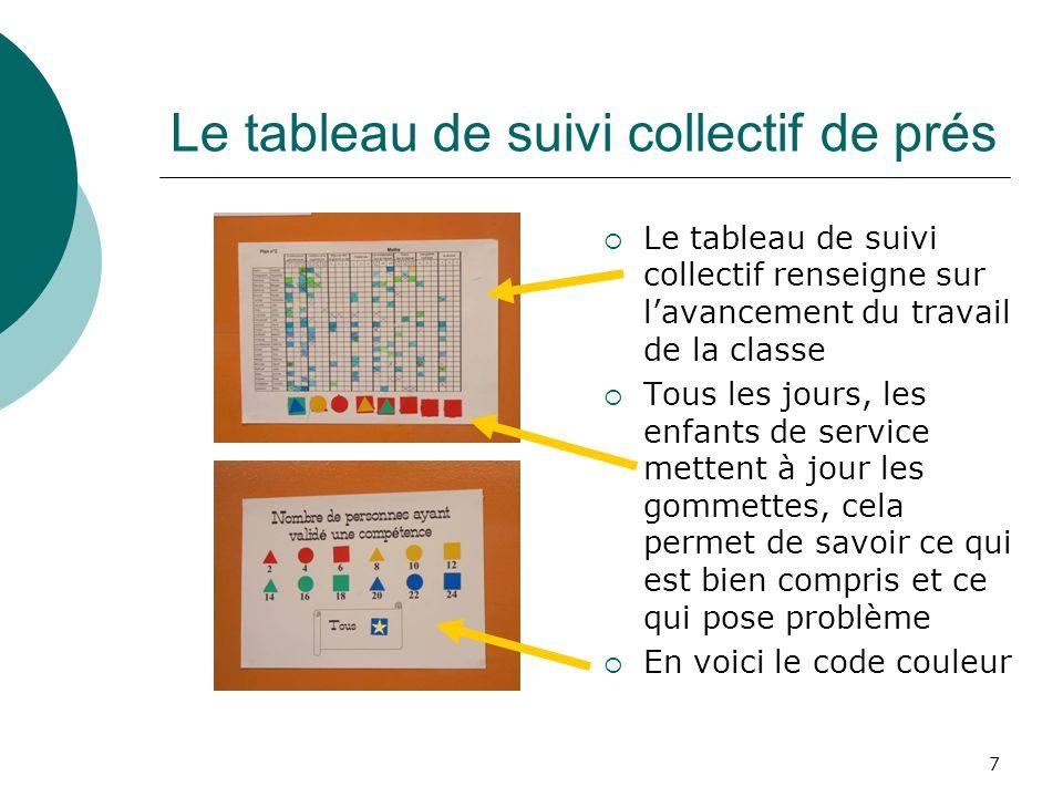 7 Le tableau de suivi collectif de prés Le tableau de suivi collectif renseigne sur lavancement du travail de la classe Tous les jours, les enfants de