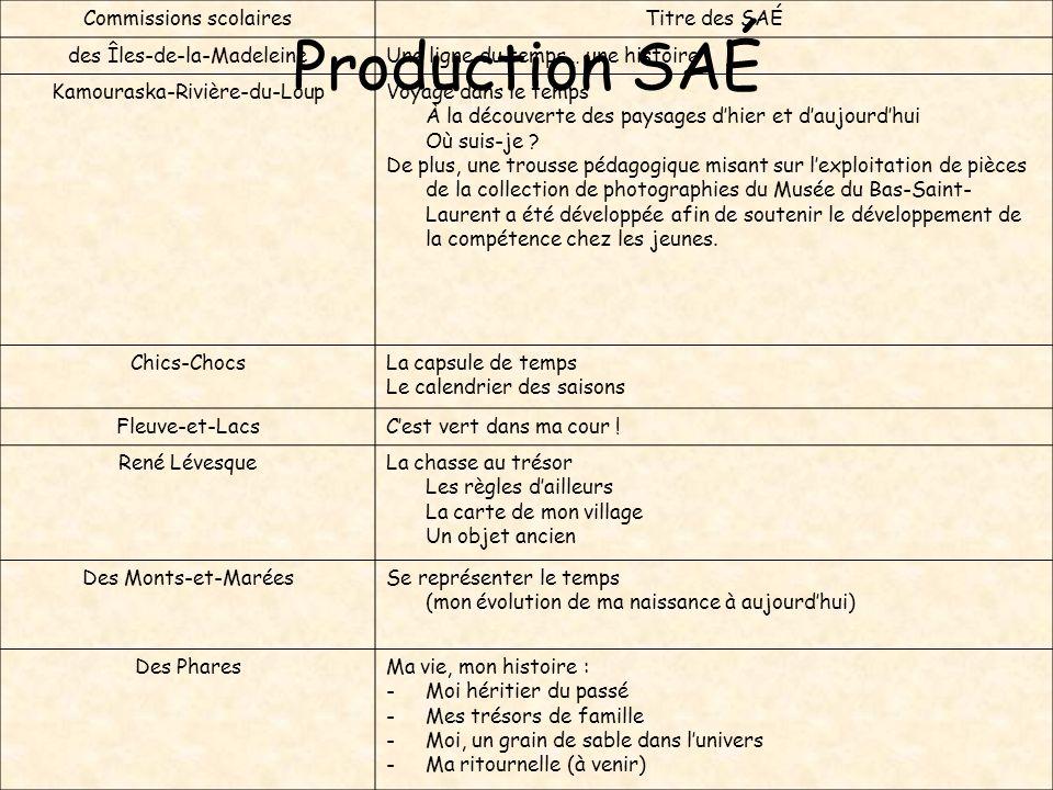 Production SAÉ Commissions scolairesTitre des SAÉ des Îles-de-la-MadeleineUne ligne du temps… une histoire Kamouraska-Rivière-du-LoupVoyage dans le te
