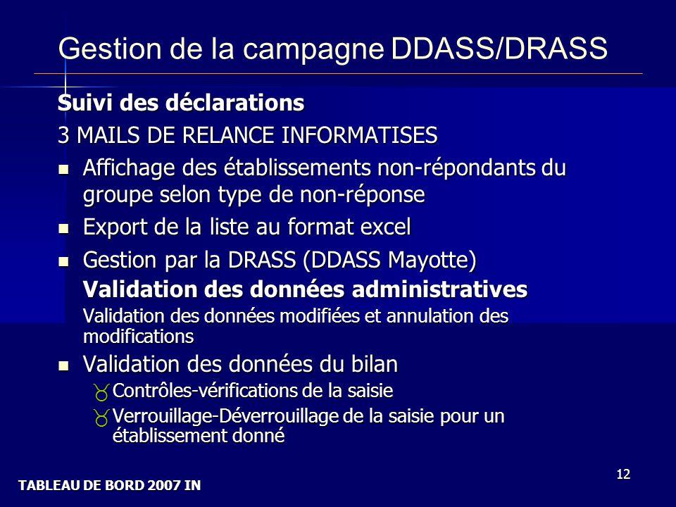 TABLEAU DE BORD 2007 IN 12 Gestion de la campagne DDASS/DRASS Suivi des déclarations 3 MAILS DE RELANCE INFORMATISES Affichage des établissements non-répondants du groupe selon type de non-réponse Affichage des établissements non-répondants du groupe selon type de non-réponse Export de la liste au format excel Export de la liste au format excel Gestion par la DRASS (DDASS Mayotte) Gestion par la DRASS (DDASS Mayotte) Validation des données administratives Validation des données modifiées et annulation des modifications Validation des données du bilan Validation des données du bilan _Contrôles-vérifications de la saisie _Verrouillage-Déverrouillage de la saisie pour un établissement donné