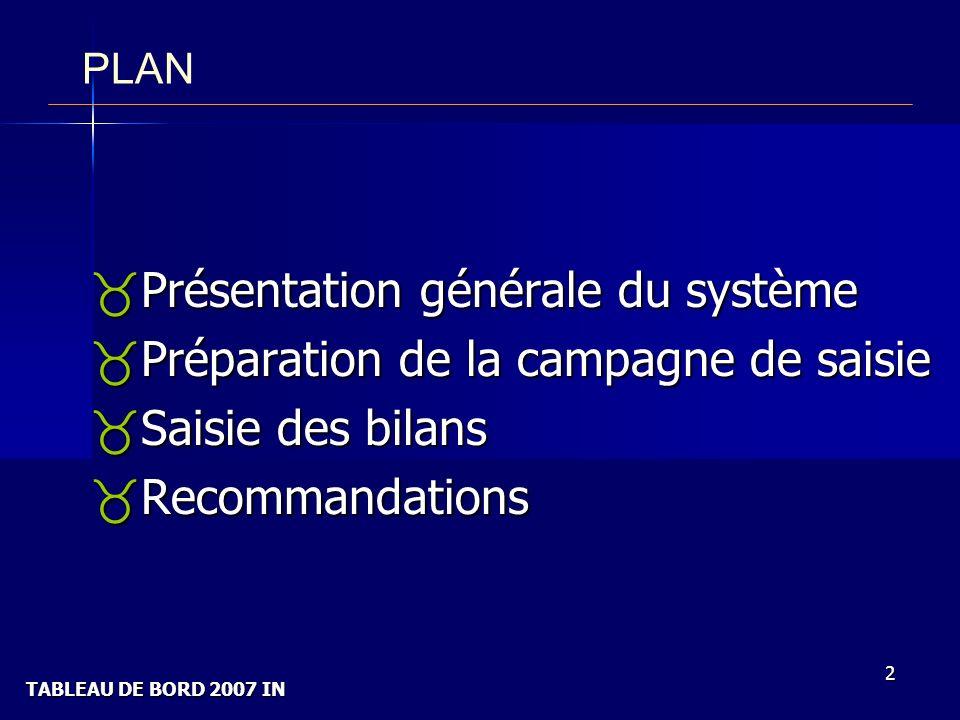 TABLEAU DE BORD 2007 IN 2 PLAN _Présentation générale du système _Préparation de la campagne de saisie _Saisie des bilans _Recommandations