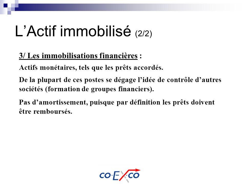 LActif immobilisé (2/2) 3/ Les immobilisations financières : Actifs monétaires, tels que les prêts accordés. De la plupart de ces postes se dégage lid