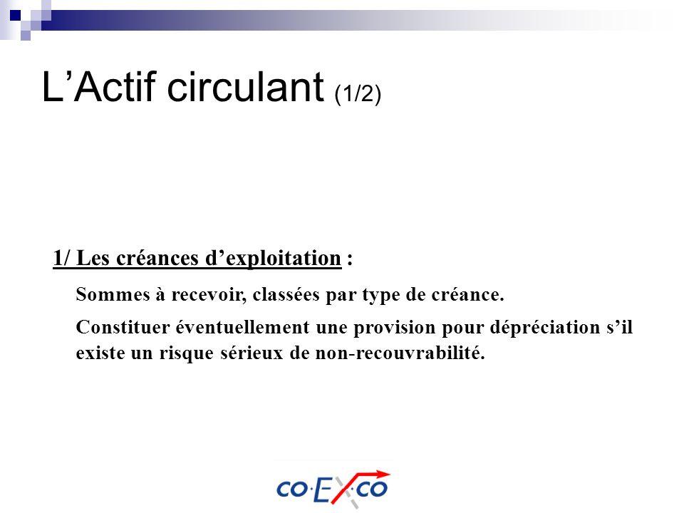 LActif circulant (1/2) 1/ Les créances dexploitation : Sommes à recevoir, classées par type de créance. Constituer éventuellement une provision pour d
