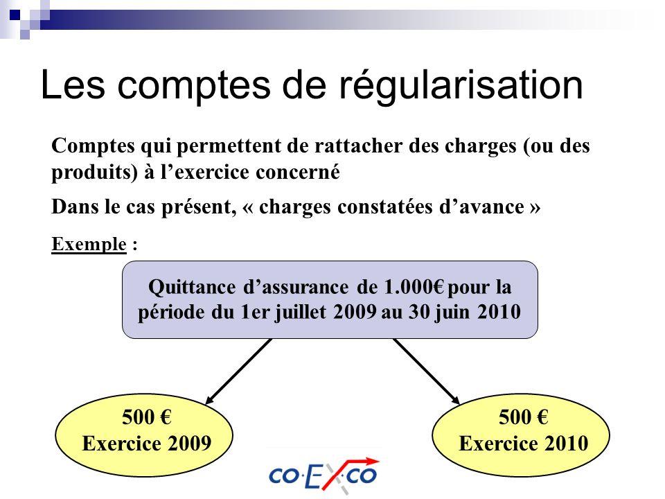Les comptes de régularisation Comptes qui permettent de rattacher des charges (ou des produits) à lexercice concerné Dans le cas présent, « charges co