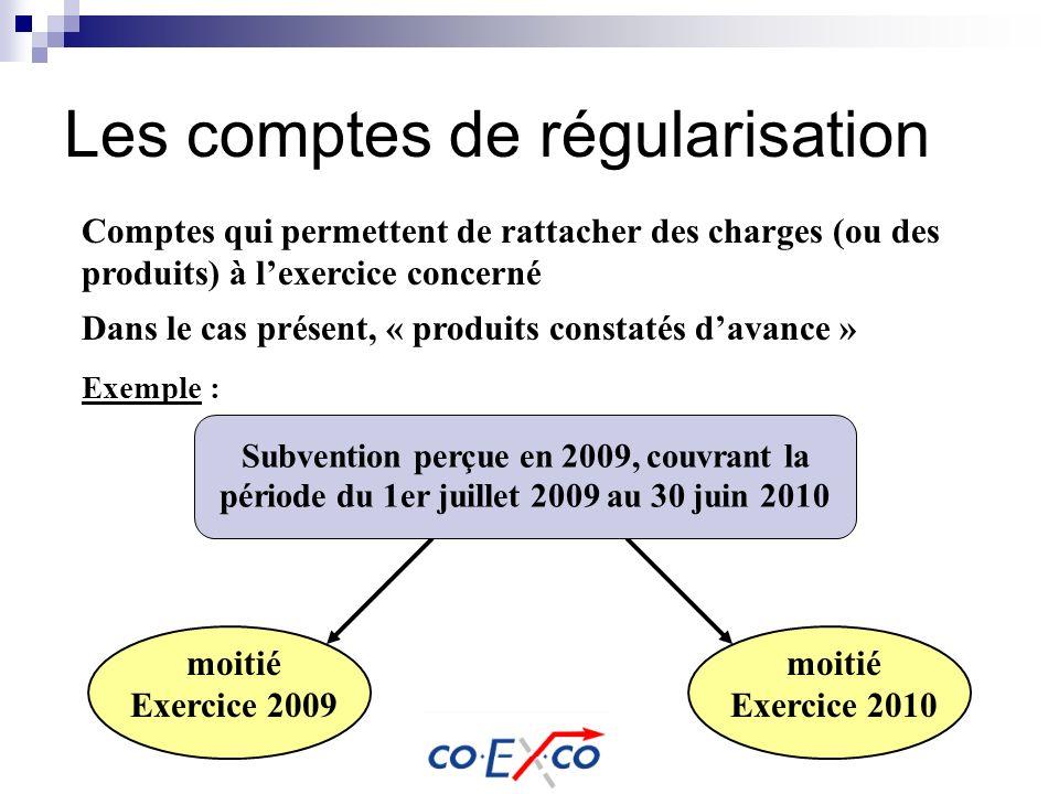 Les comptes de régularisation Comptes qui permettent de rattacher des charges (ou des produits) à lexercice concerné Dans le cas présent, « produits c
