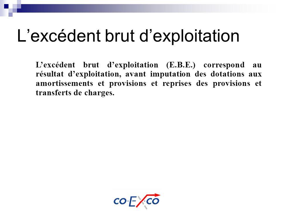 Lexcédent brut dexploitation Lexcédent brut dexploitation (E.B.E.) correspond au résultat dexploitation, avant imputation des dotations aux amortissem