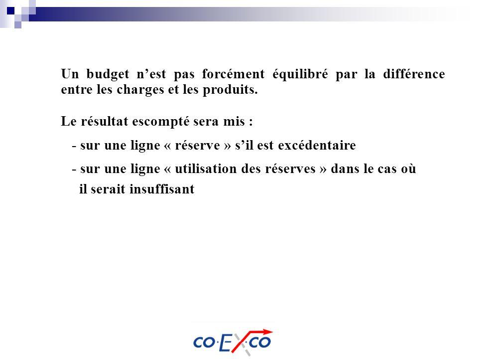 Un budget nest pas forcément équilibré par la différence entre les charges et les produits. Le résultat escompté sera mis : - sur une ligne « réserve