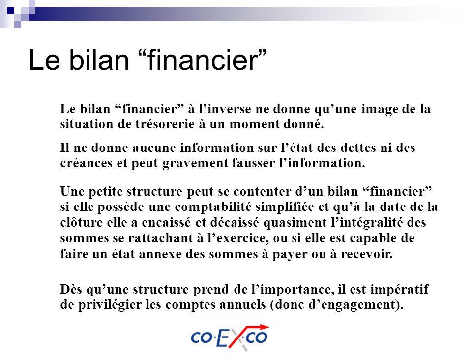 Le bilan financier Le bilan financier à linverse ne donne quune image de la situation de trésorerie à un moment donné. Il ne donne aucune information