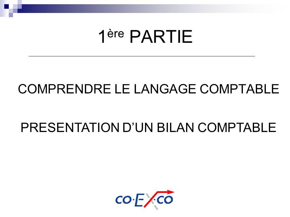 1 ère PARTIE COMPRENDRE LE LANGAGE COMPTABLE PRESENTATION DUN BILAN COMPTABLE