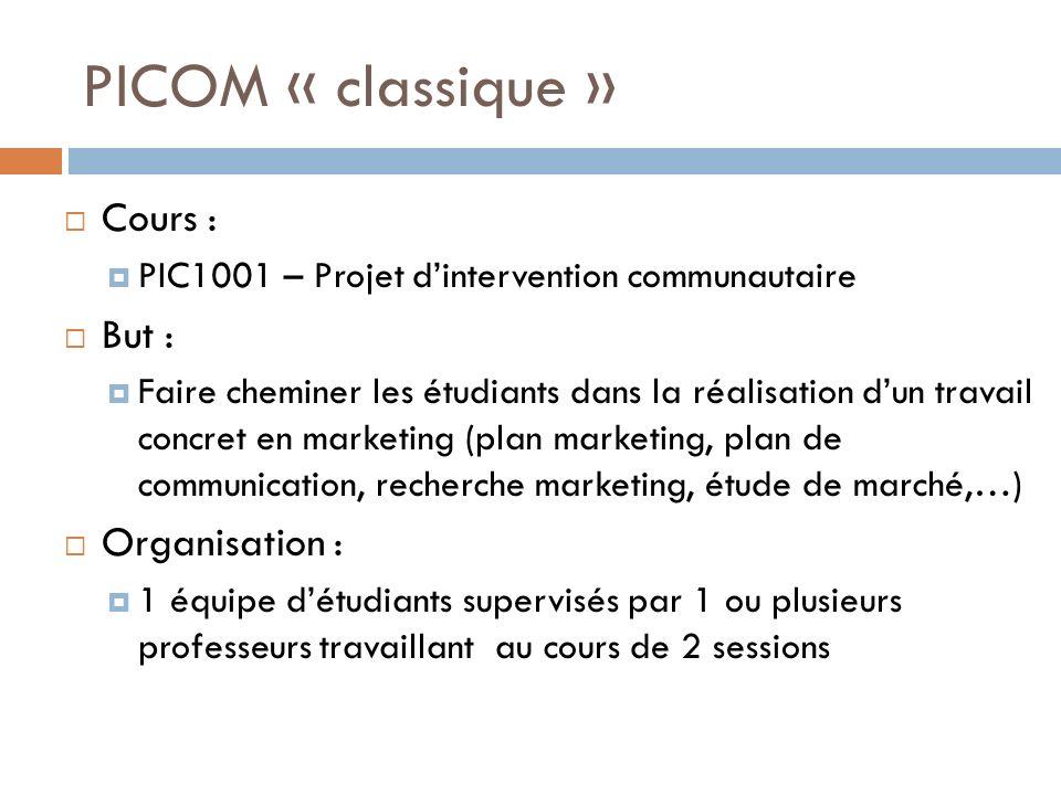 PICOM « classique » Cours : PIC1001 – Projet dintervention communautaire But : Faire cheminer les étudiants dans la réalisation dun travail concret en