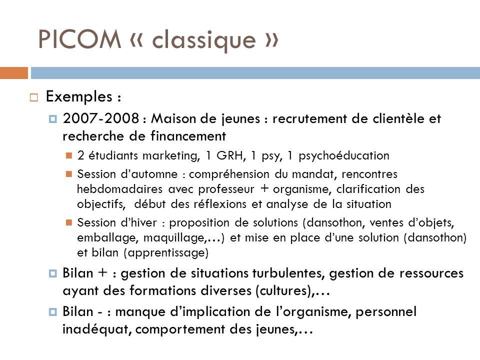 PICOM « classique » Exemples : 2007-2008 : Maison de jeunes : recrutement de clientèle et recherche de financement 2 étudiants marketing, 1 GRH, 1 psy