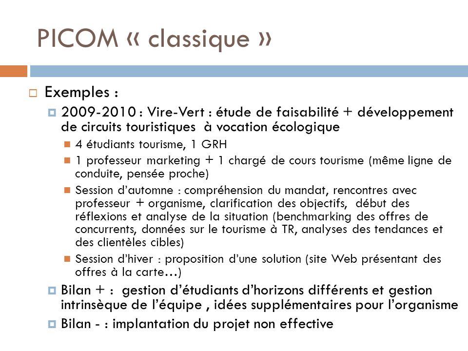 PICOM « classique » Exemples : 2009-2010 : Vire-Vert : étude de faisabilité + développement de circuits touristiques à vocation écologique 4 étudiants