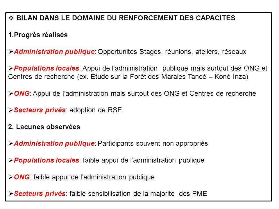ETUDE DE CAS: Communication pour la promotion de connaissances et comportements favorables à la conservation : cas du programme de conservation de la Forêt des Marais Tanoé-Ehy, dans le sud-est de la Côte dIvoire (I.