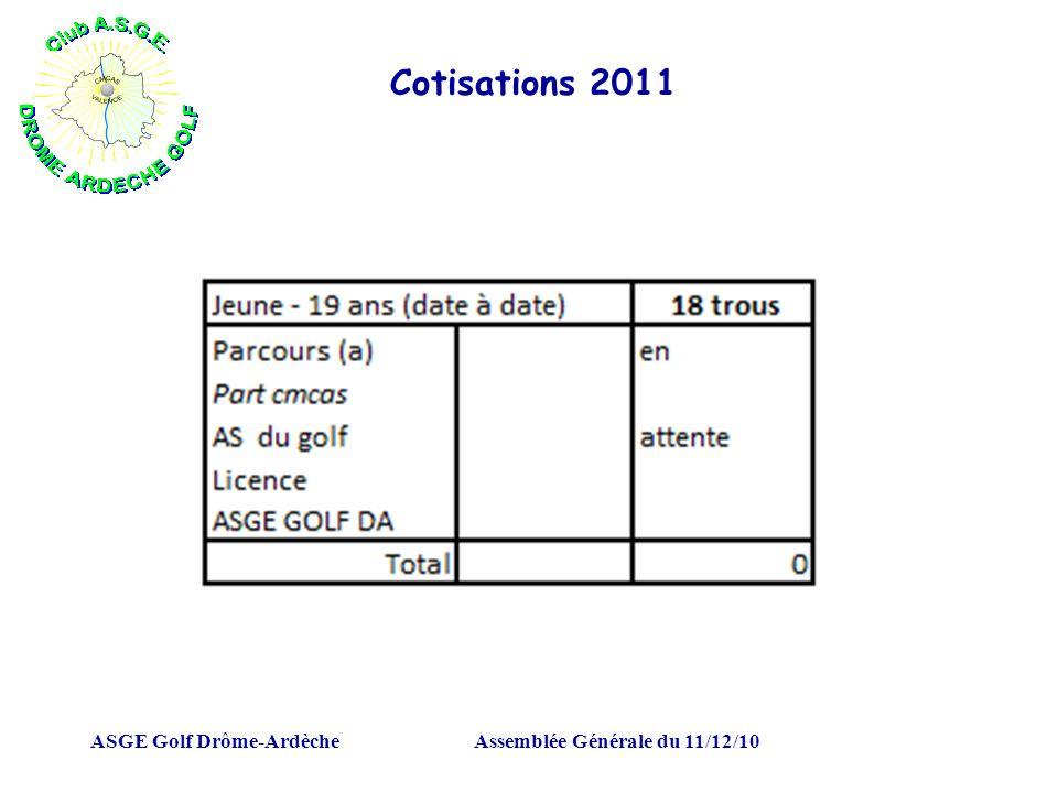 ASGE Golf Drôme-ArdècheAssemblée Générale du 11/12/10 Cotisations 2011