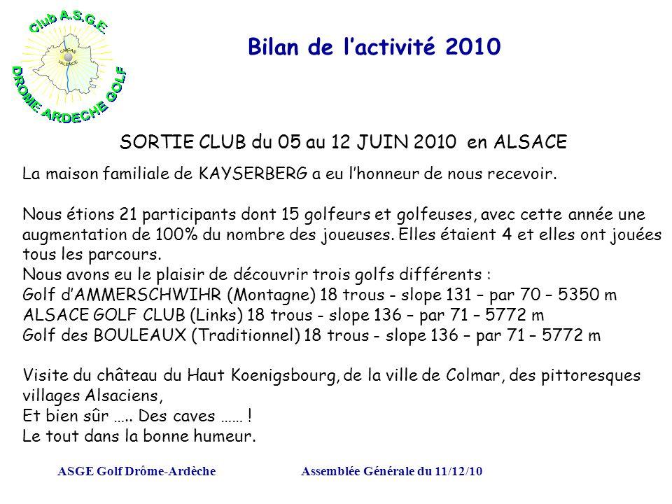 ASGE Golf Drôme-ArdècheAssemblée Générale du 11/12/10 Bilan de lactivité 2010 SORTIE CLUB du 05 au 12 JUIN 2010 en ALSACE La maison familiale de KAYSE