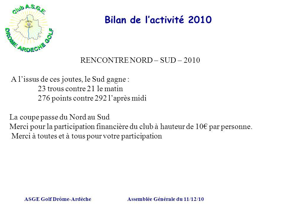 ASGE Golf Drôme-ArdècheAssemblée Générale du 11/12/10 Bilan de lactivité 2010 RENCONTRE NORD – SUD – 2010 A lissus de ces joutes, le Sud gagne : 23 tr