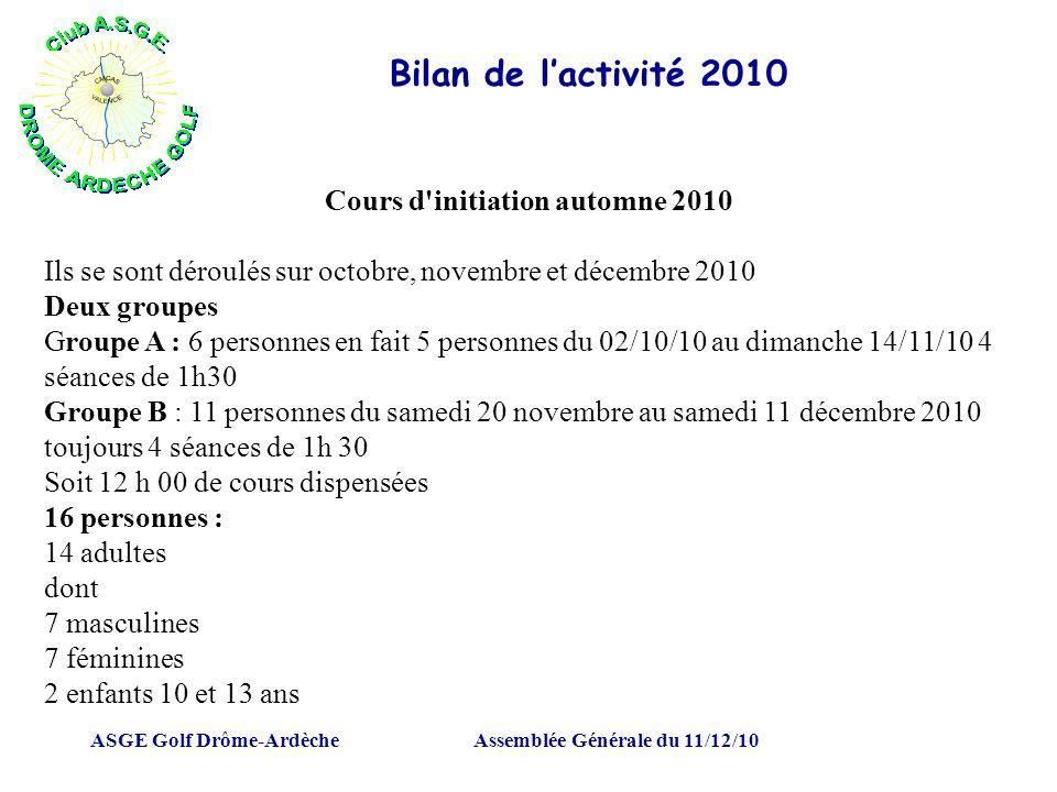 ASGE Golf Drôme-ArdècheAssemblée Générale du 11/12/10 Bilan de lactivité 2010 Cours d'initiation automne 2010 Ils se sont déroulés sur octobre, novemb