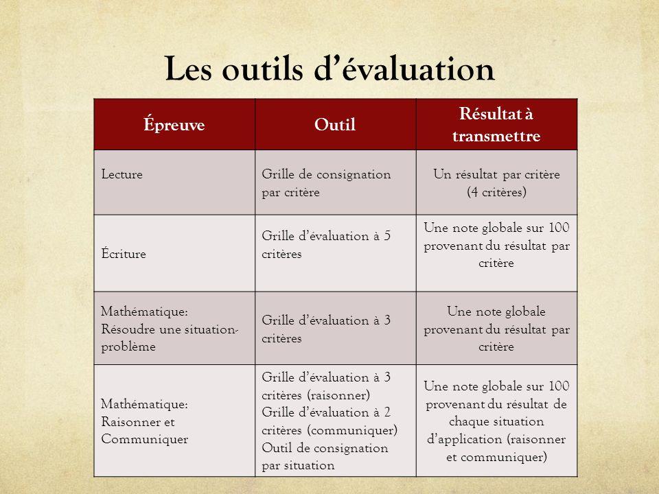 Les outils dévaluation ÉpreuveOutil Résultat à transmettre LectureGrille de consignation par critère Un résultat par critère (4 critères) Écriture Gri