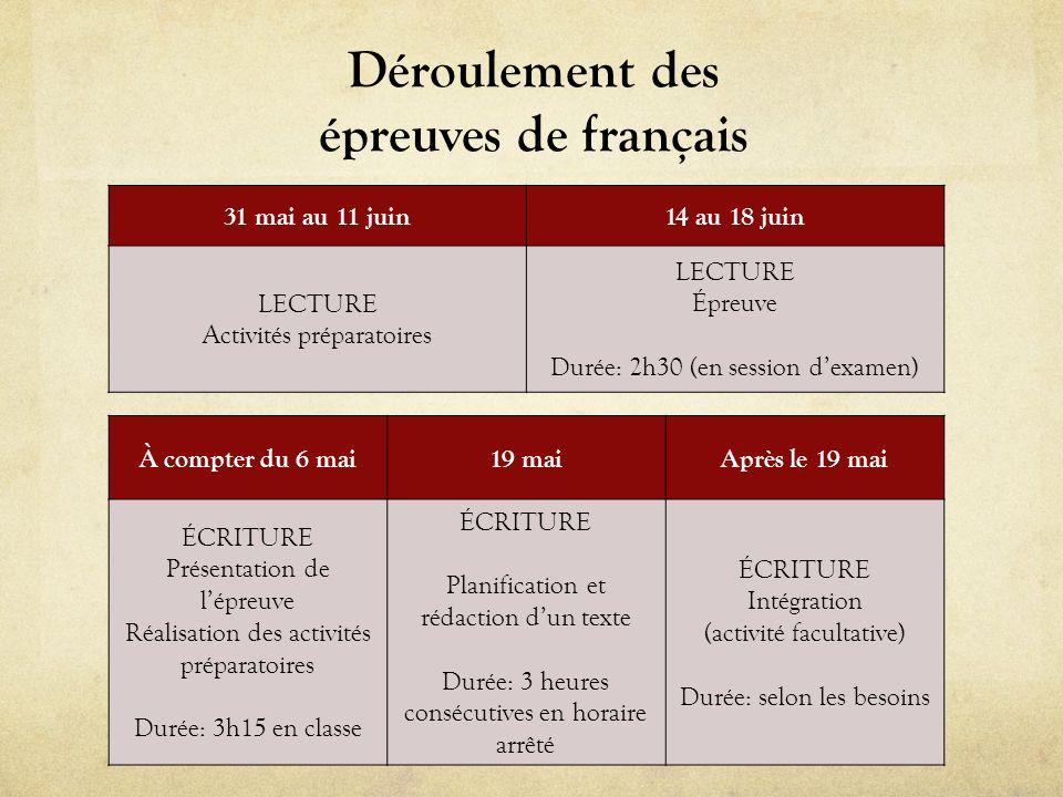 Déroulement des épreuves de français 31 mai au 11 juin14 au 18 juin LECTURE Activités préparatoires LECTURE Épreuve Durée: 2h30 (en session dexamen) À