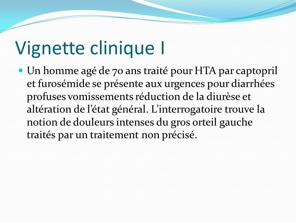 Vignette clinique I Un homme agé de 70 ans traité pour HTA par captopril et furosémide se présente aux urgences pour diarrhées profuses vomissements r