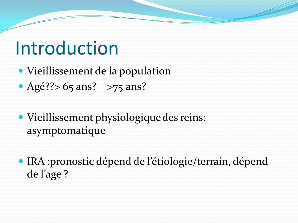 Introduction Vieillissement de la population Agé??> 65 ans? >75 ans? Vieillissement physiologique des reins: asymptomatique IRA :pronostic dépend de l