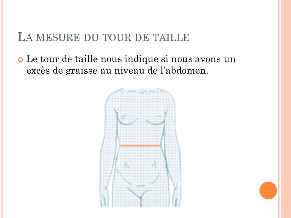 L A MESURE DU TOUR DE TAILLE Le tour de taille nous indique si nous avons un excès de graisse au niveau de labdomen.