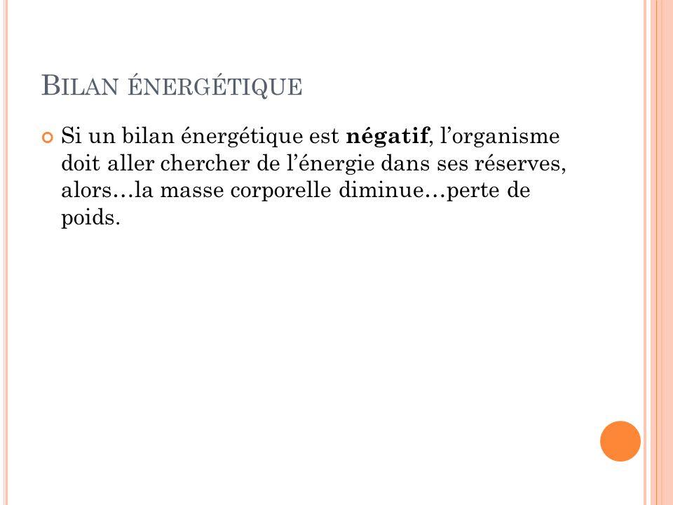 B ILAN ÉNERGÉTIQUE Si un bilan énergétique est négatif, lorganisme doit aller chercher de lénergie dans ses réserves, alors…la masse corporelle diminu