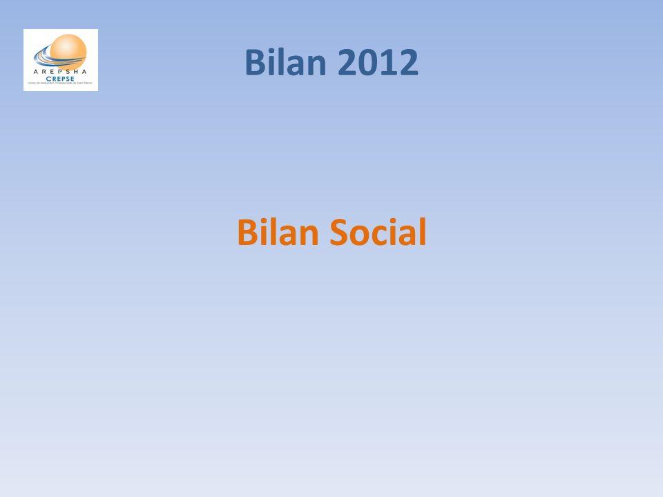 Bilan 2012 Bilan Social