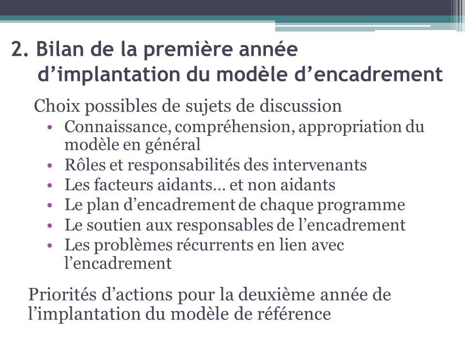 2. Bilan de la première année dimplantation du modèle dencadrement Choix possibles de sujets de discussion Connaissance, compréhension, appropriation