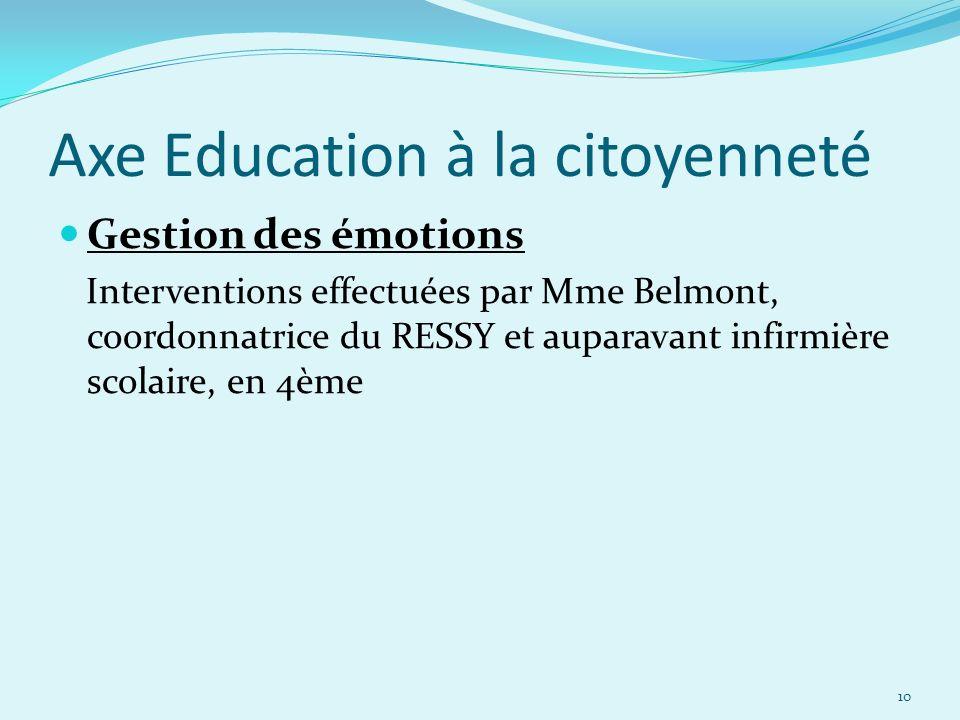 Axe Education à la citoyenneté Gestion des émotions Interventions effectuées par Mme Belmont, coordonnatrice du RESSY et auparavant infirmière scolair