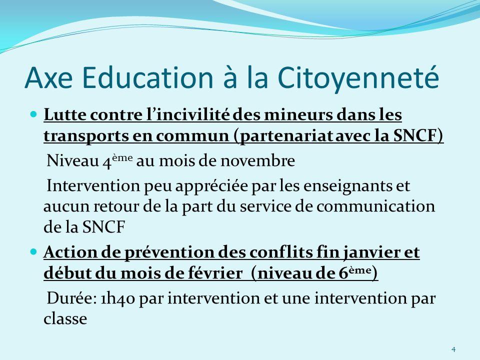 Axe Education à la Citoyenneté Lutte contre lincivilité des mineurs dans les transports en commun (partenariat avec la SNCF) Niveau 4 ème au mois de n