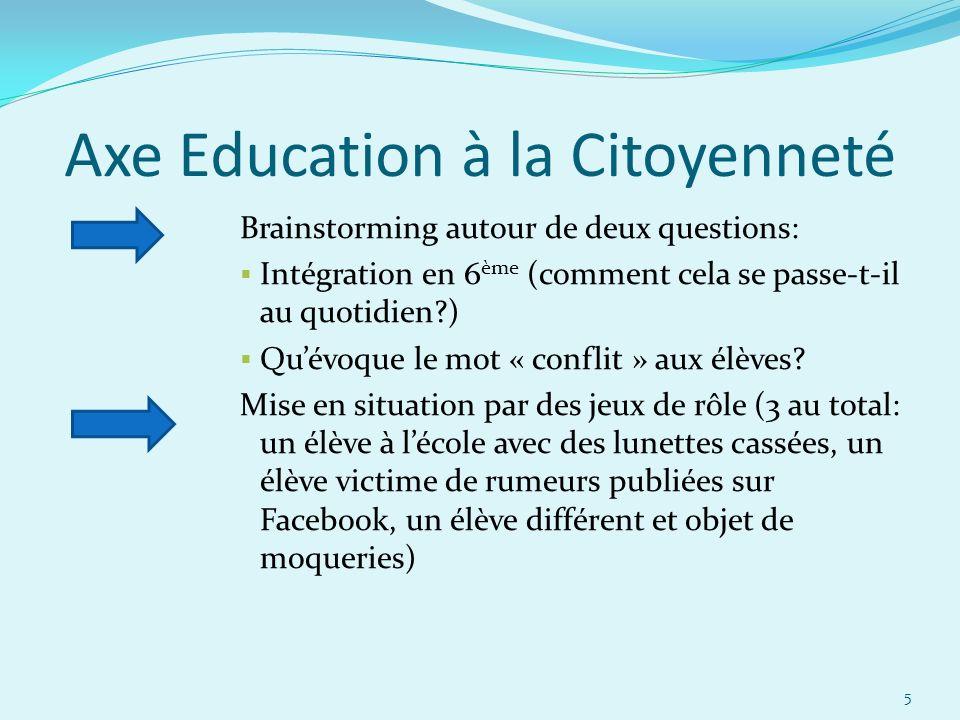 Axe Education à la Citoyenneté Brainstorming autour de deux questions: Intégration en 6 ème (comment cela se passe-t-il au quotidien?) Quévoque le mot « conflit » aux élèves.