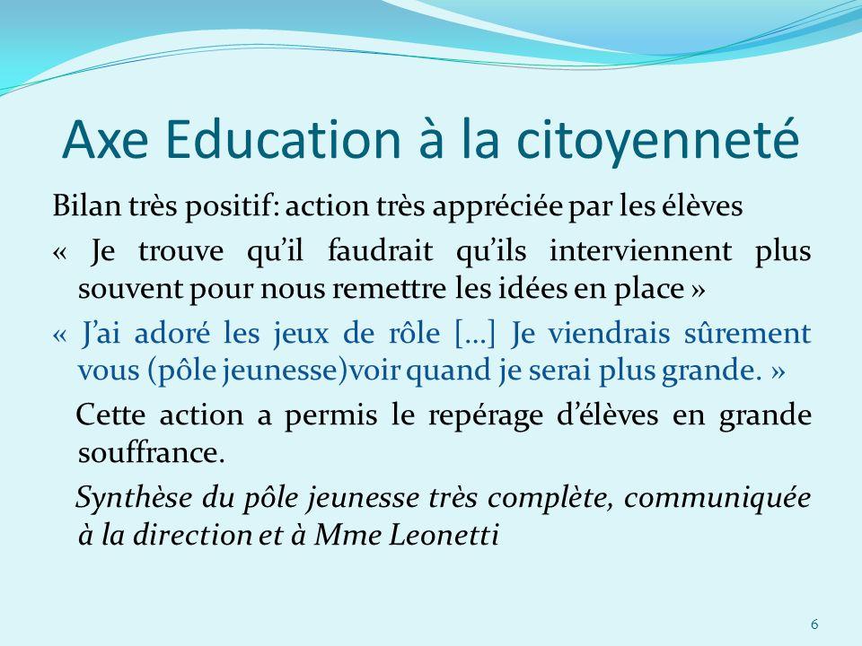 Axe Education à la citoyenneté Bilan très positif: action très appréciée par les élèves « Je trouve quil faudrait quils interviennent plus souvent pou