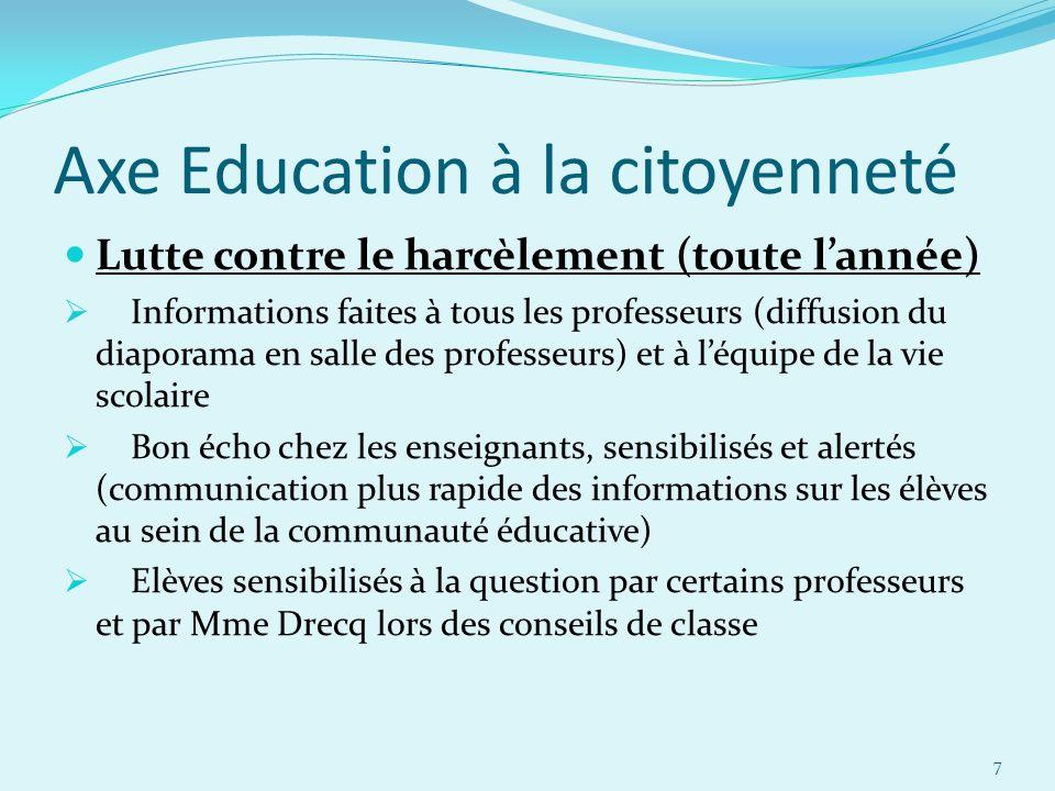 Axe Education à la citoyenneté Lutte contre le harcèlement (toute lannée) Informations faites à tous les professeurs (diffusion du diaporama en salle des professeurs) et à léquipe de la vie scolaire Bon écho chez les enseignants, sensibilisés et alertés (communication plus rapide des informations sur les élèves au sein de la communauté éducative) Elèves sensibilisés à la question par certains professeurs et par Mme Drecq lors des conseils de classe 7